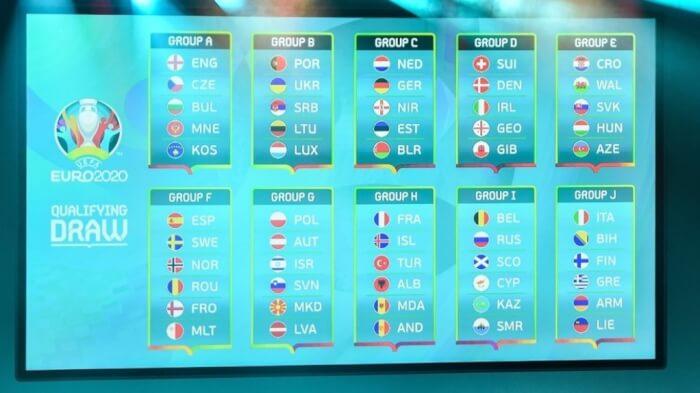 Итоги жеребьёвки отборочного этапа Евро 2020
